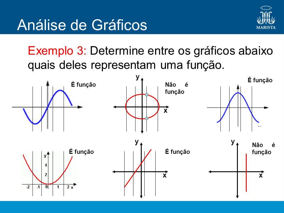 Análise de Gráficos Exemplo 3: Determine entre os gráficos abaixo quais deles representam uma função.