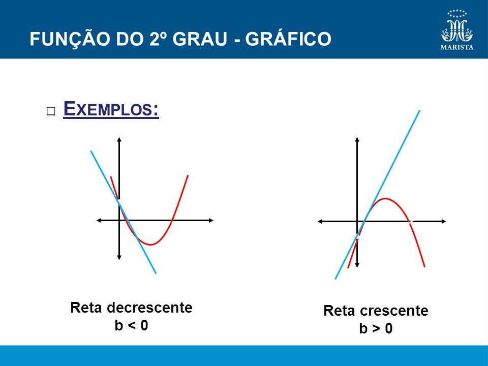 Exemplos: FUNÇÃO DO 2º GRAU - GRÁFICO Reta decrescente Reta crescente