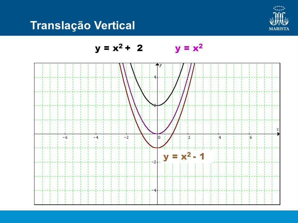 Translação Vertical y = x2 + 2 y = x2 y = x2 - 1