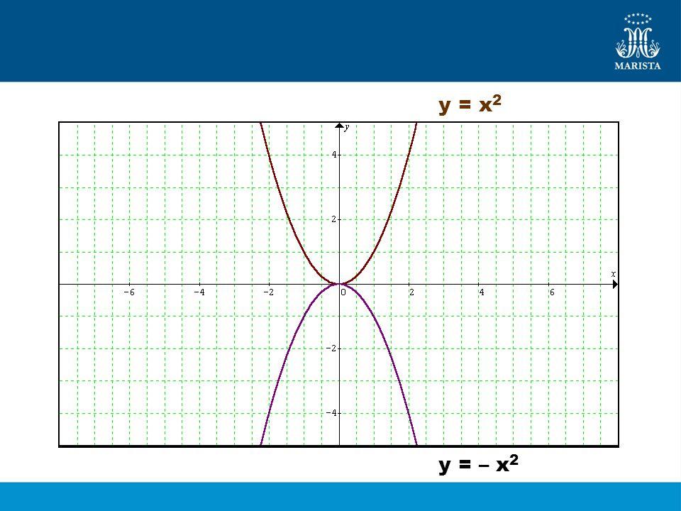 y = x2 y = – x2