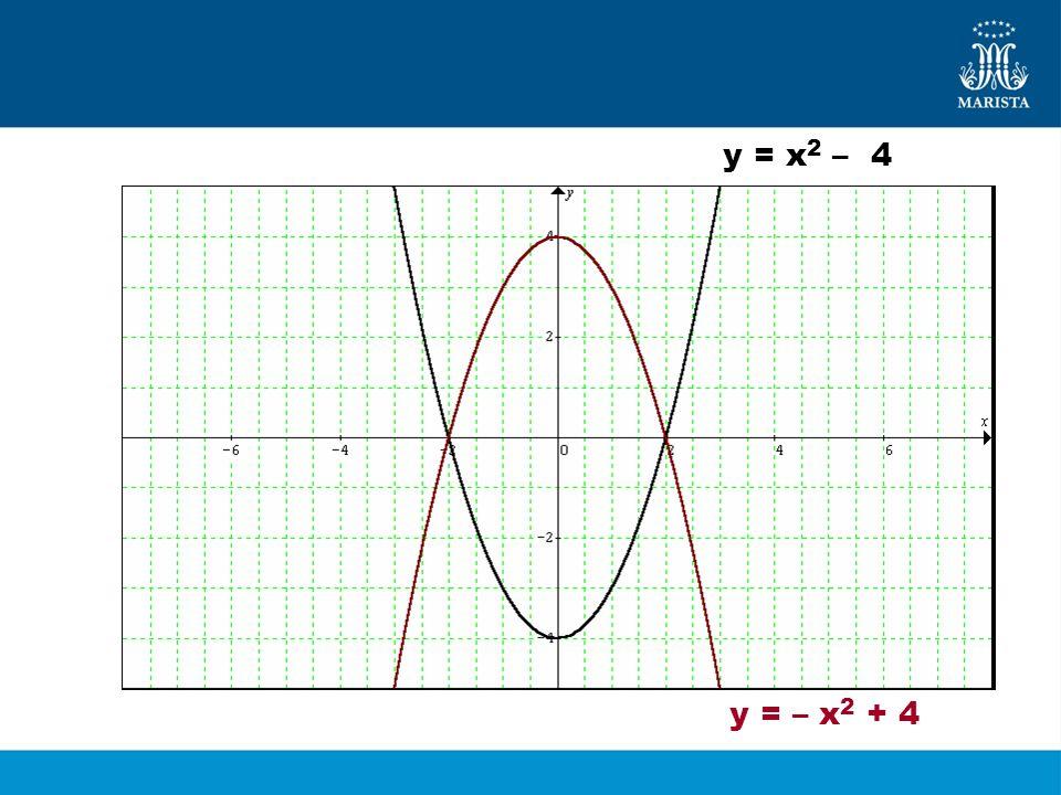 y = x2 – 4 y = – x2 + 4
