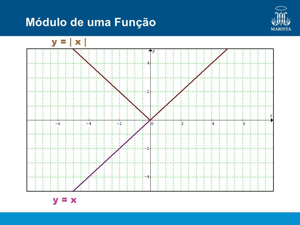 Módulo de uma Função y = | x | y = x