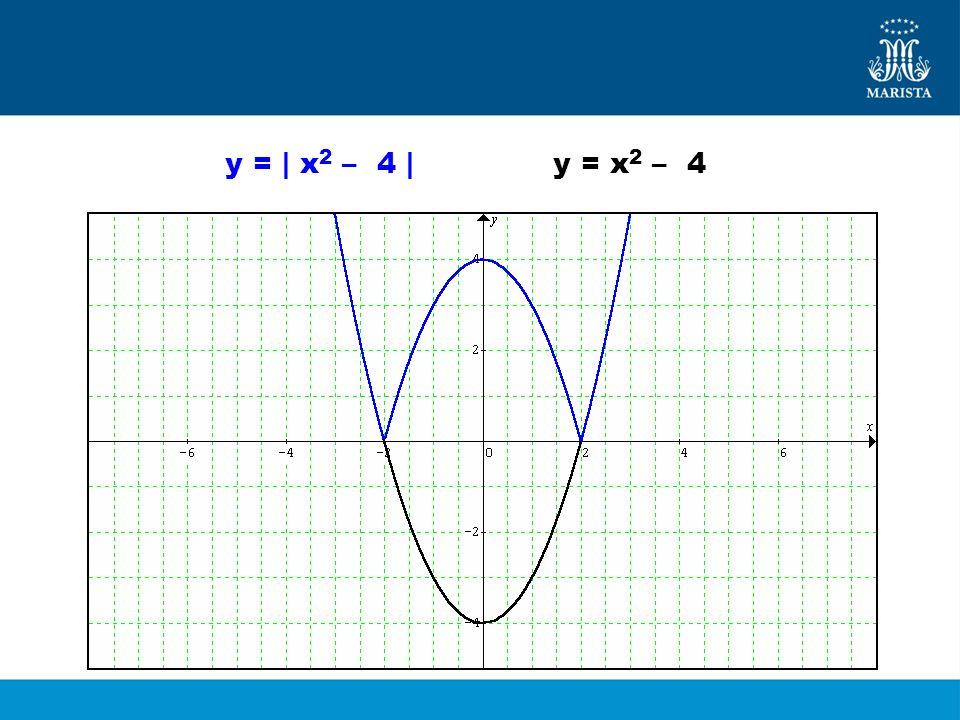 y = | x2 – 4 | y = x2 – 4