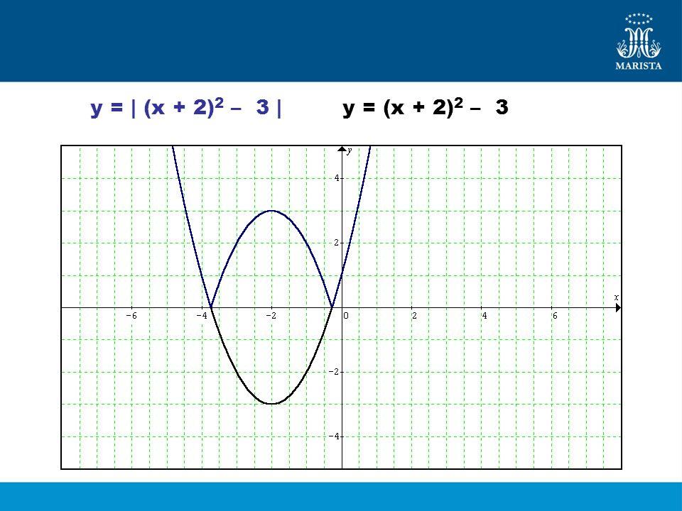 y = | (x + 2)2 – 3 | y = (x + 2)2 – 3