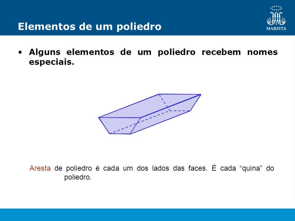 Elementos de um poliedro