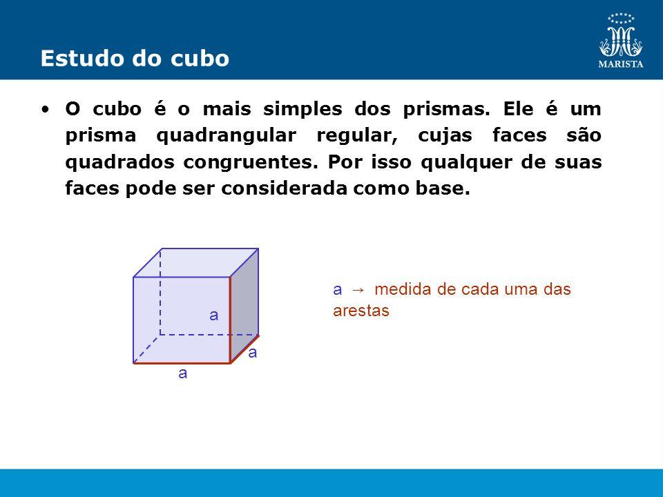 Estudo do cubo