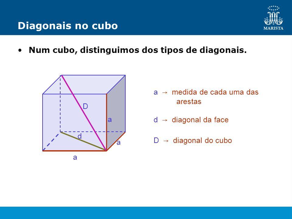 Diagonais no cubo Num cubo, distinguimos dos tipos de diagonais.
