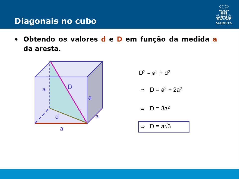 Diagonais no cubo Obtendo os valores d e D em função da medida a da aresta. D2 = a2 + d2. D. a. ⇒ D = a2 + 2a2.
