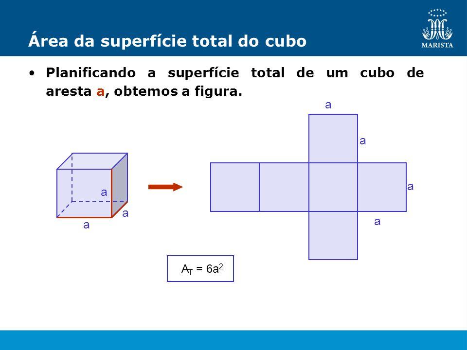 Área da superfície total do cubo