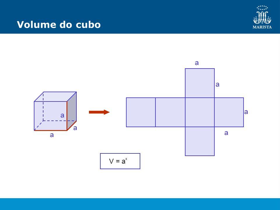Volume do cubo a a a a a V = a³