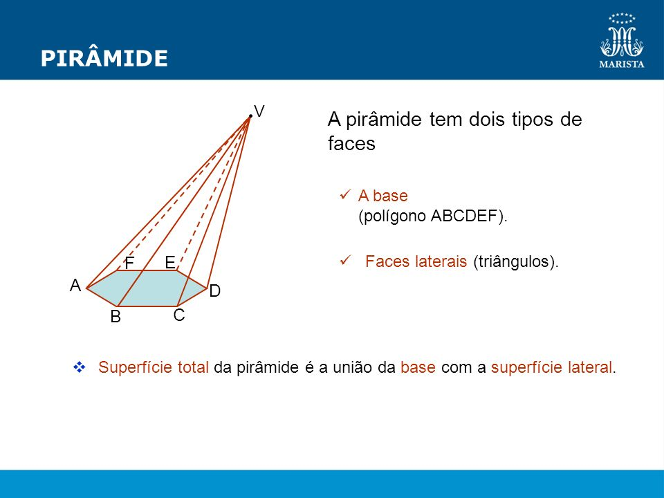 PIRÂMIDE A pirâmide tem dois tipos de faces F E A D B C V A base