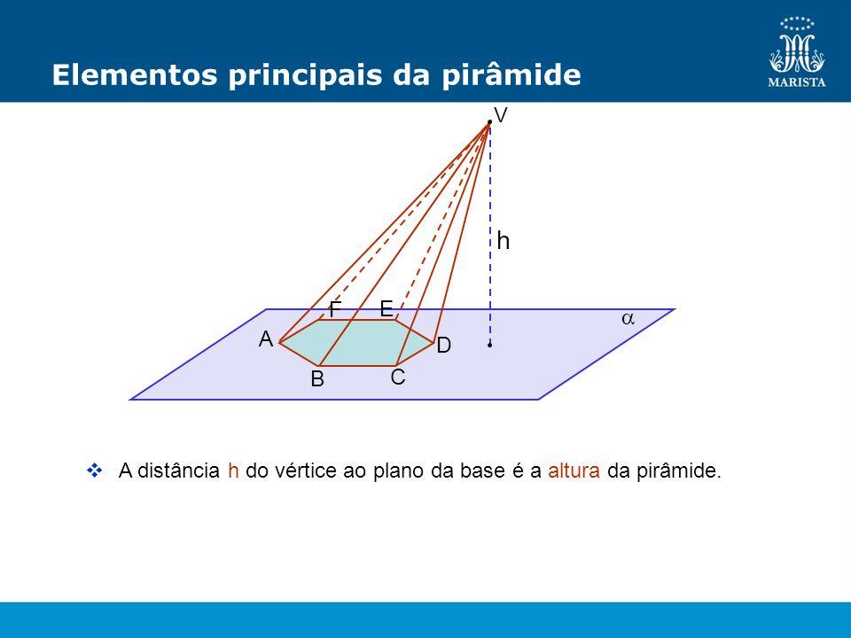 Elementos principais da pirâmide