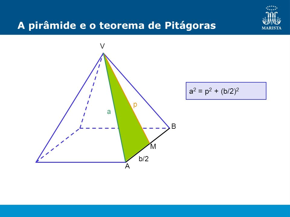 A pirâmide e o teorema de Pitágoras