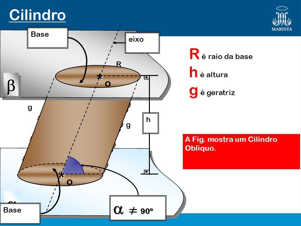 b * a a 90º Cilindro R é raio da base h é altura g é geratriz eixo R g