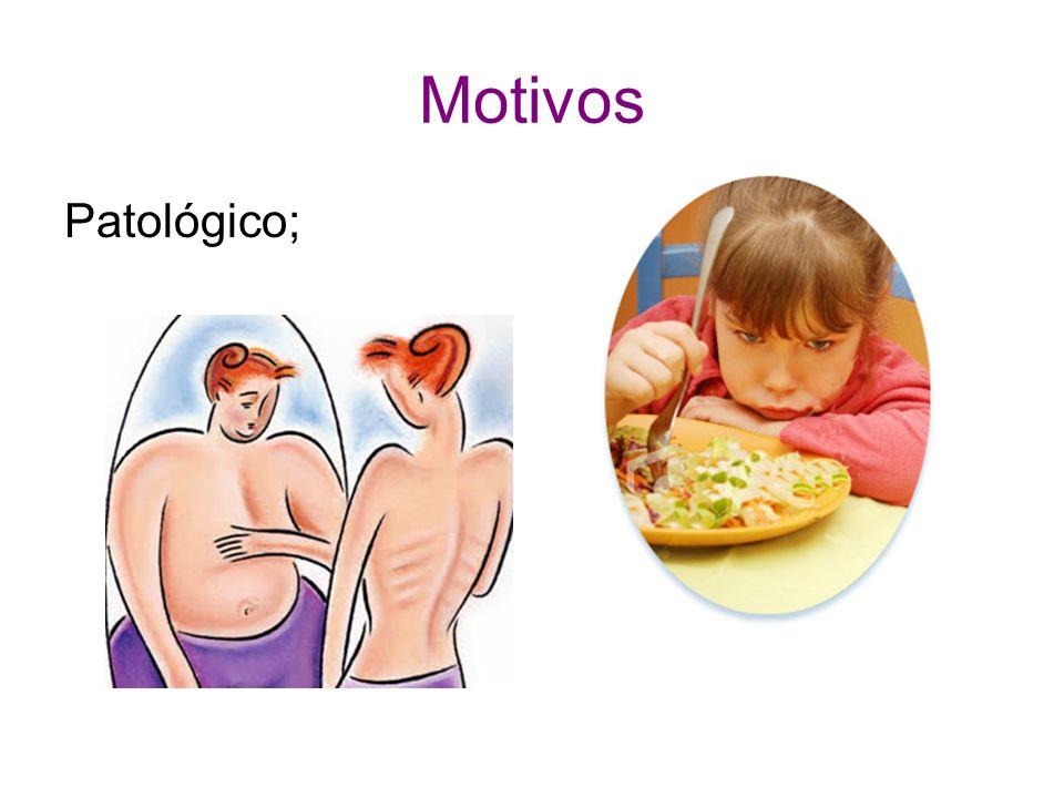 Motivos Patológico;