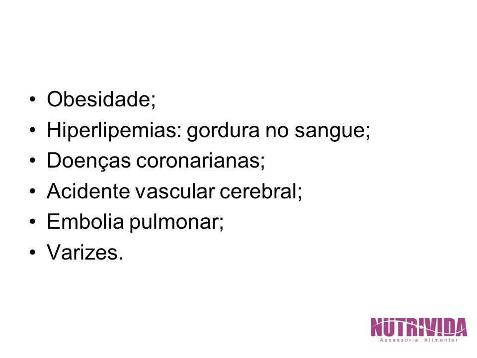 Obesidade; Hiperlipemias: gordura no sangue; Doenças coronarianas; Acidente vascular cerebral; Embolia pulmonar;