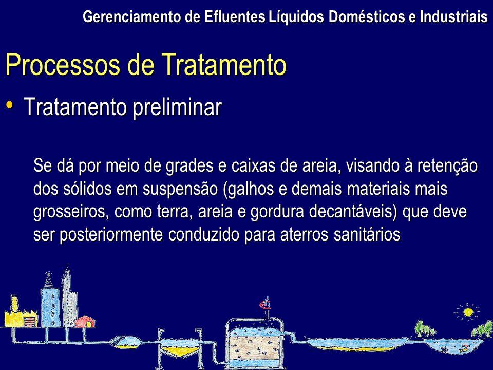 Gerenciamento de Efluentes Líquidos Domésticos e Industriais