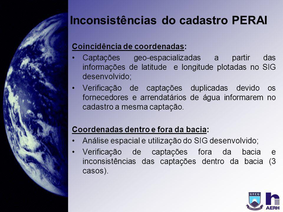 Inconsistências do cadastro PERAI