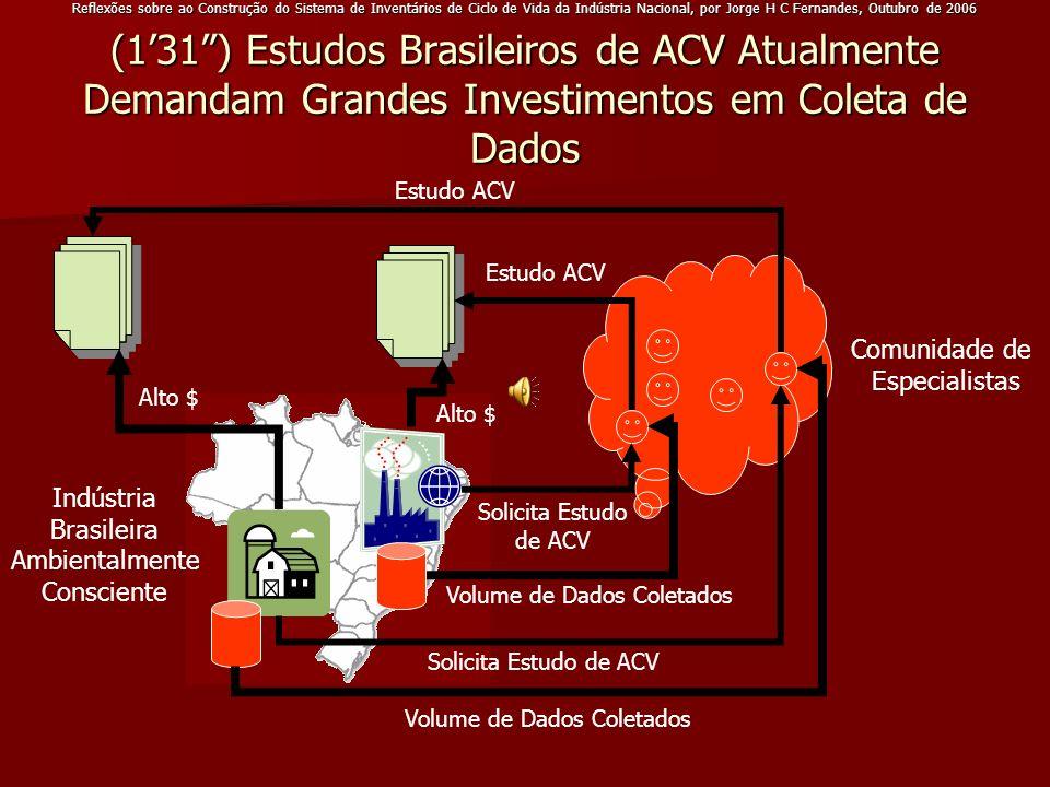 Reflexões sobre ao Construção do Sistema de Inventários de Ciclo de Vida da Indústria Nacional, por Jorge H C Fernandes, Outubro de 2006