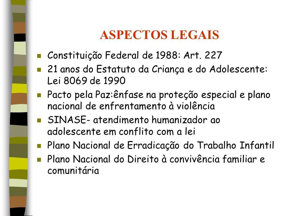 ASPECTOS LEGAIS Constituição Federal de 1988: Art. 227