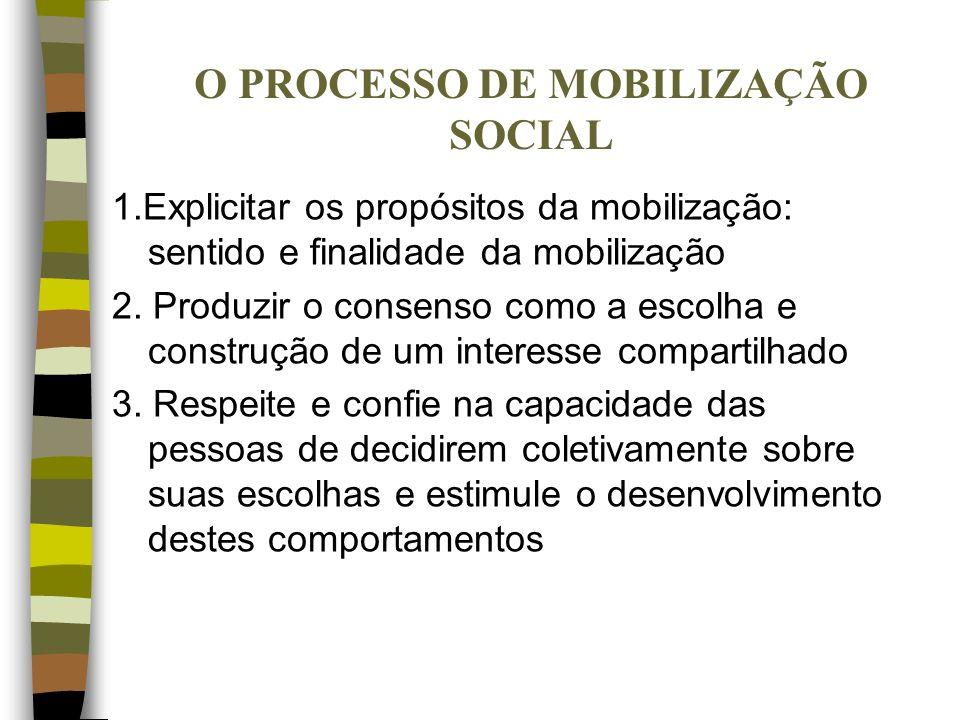 O PROCESSO DE MOBILIZAÇÃO SOCIAL