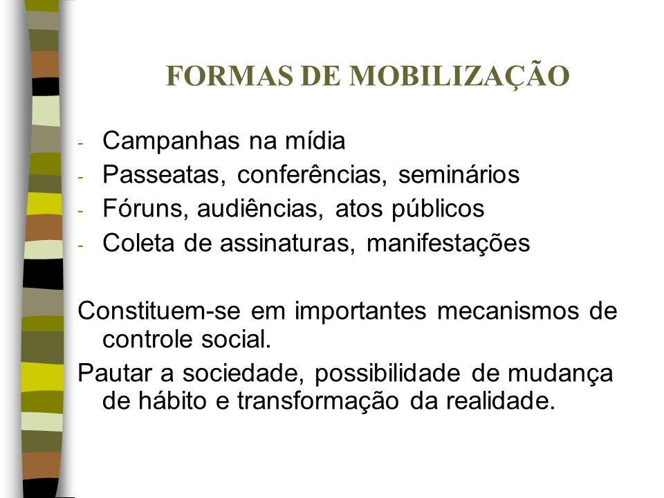 FORMAS DE MOBILIZAÇÃO Campanhas na mídia