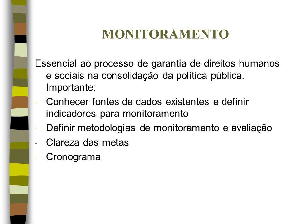 MONITORAMENTO Essencial ao processo de garantia de direitos humanos e sociais na consolidação da política pública. Importante: