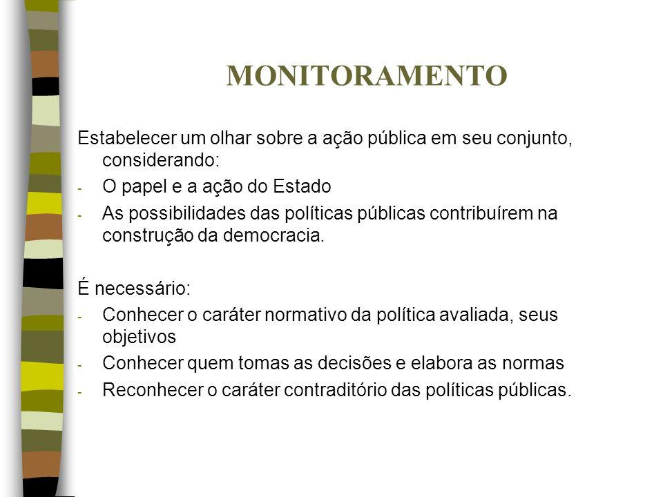 MONITORAMENTO Estabelecer um olhar sobre a ação pública em seu conjunto, considerando: O papel e a ação do Estado.