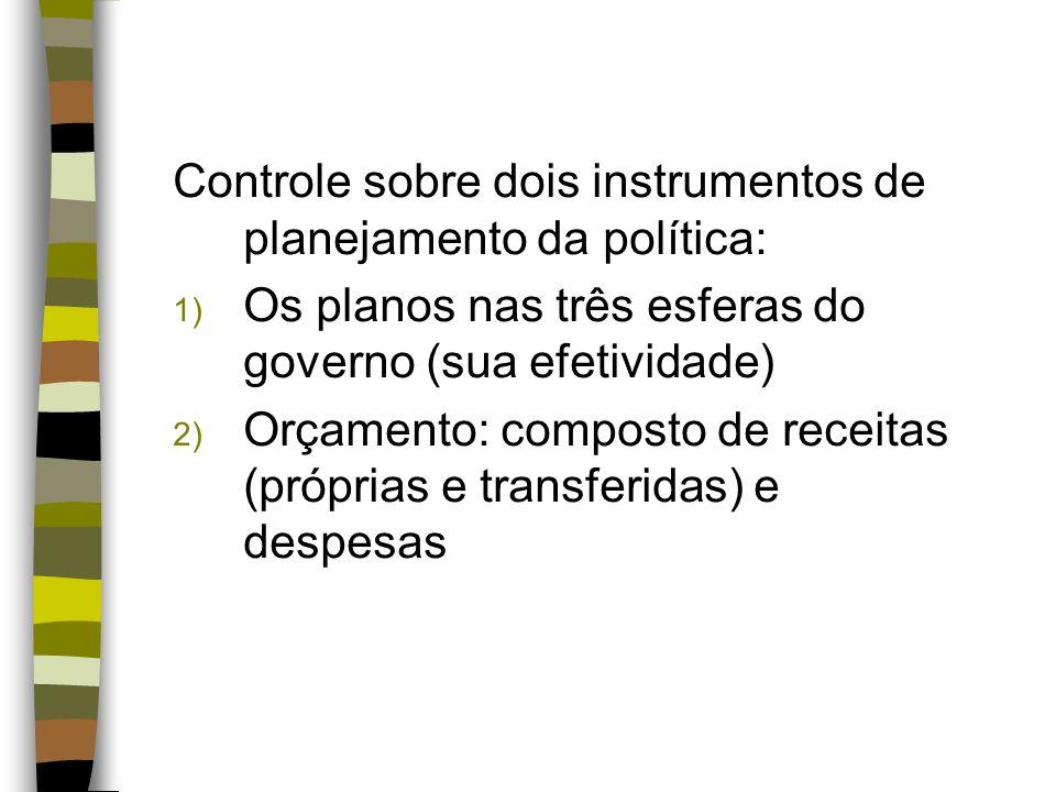 Controle sobre dois instrumentos de planejamento da política: