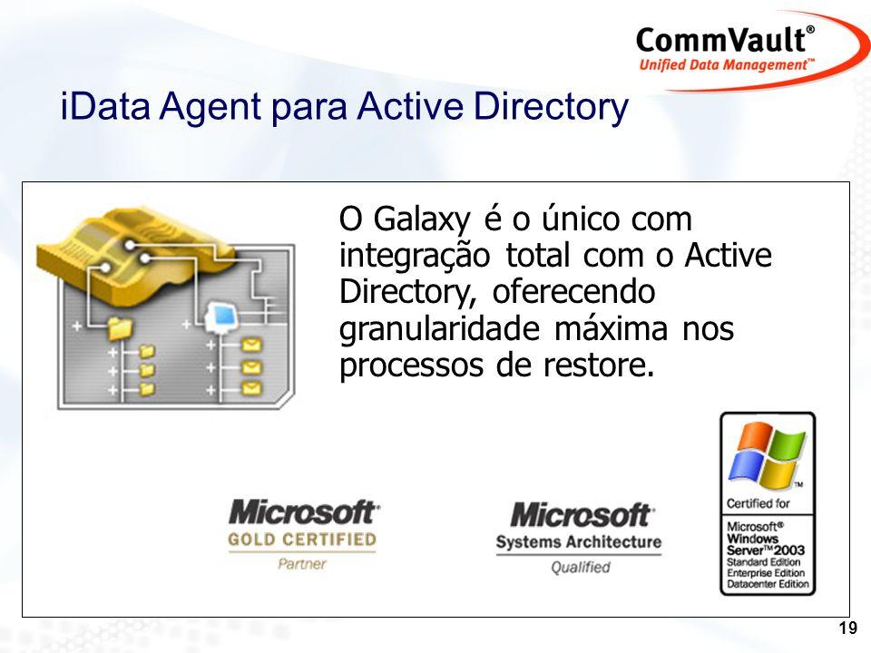 iData Agent para Active Directory