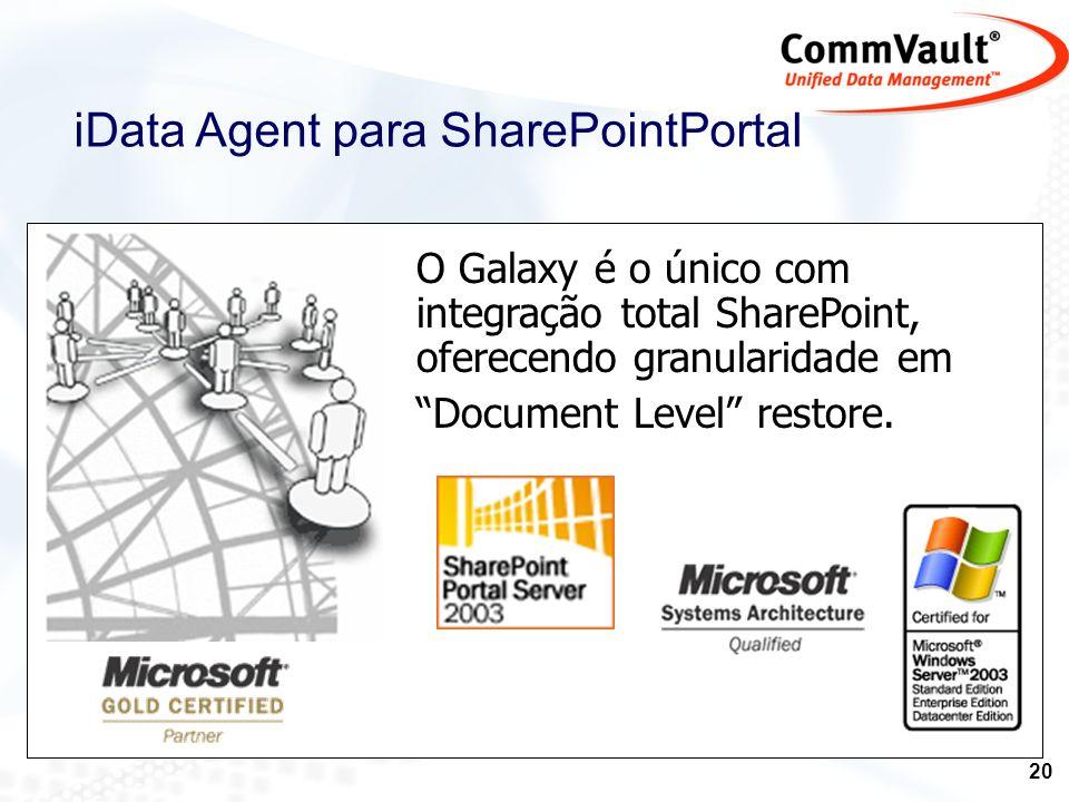 iData Agent para SharePointPortal