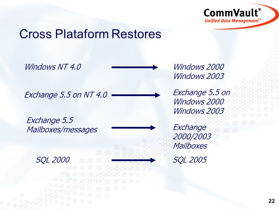 Cross Plataform Restores