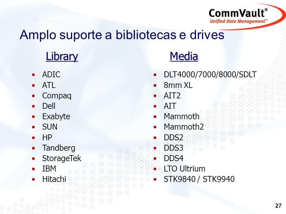 Amplo suporte a bibliotecas e drives