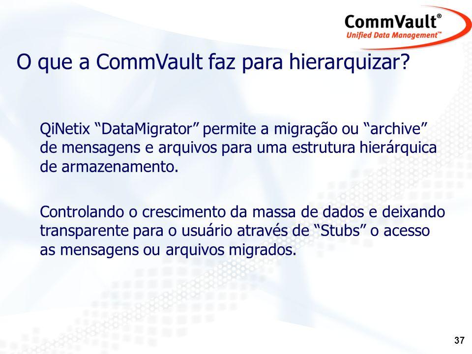 O que a CommVault faz para hierarquizar