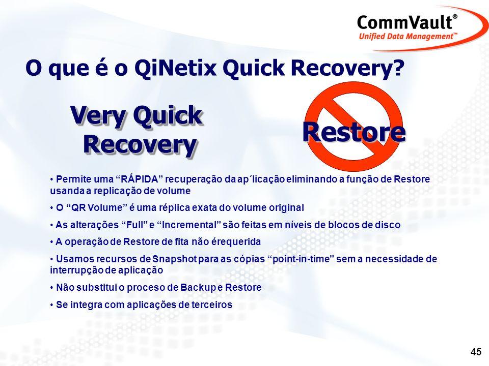 O que é o QiNetix Quick Recovery