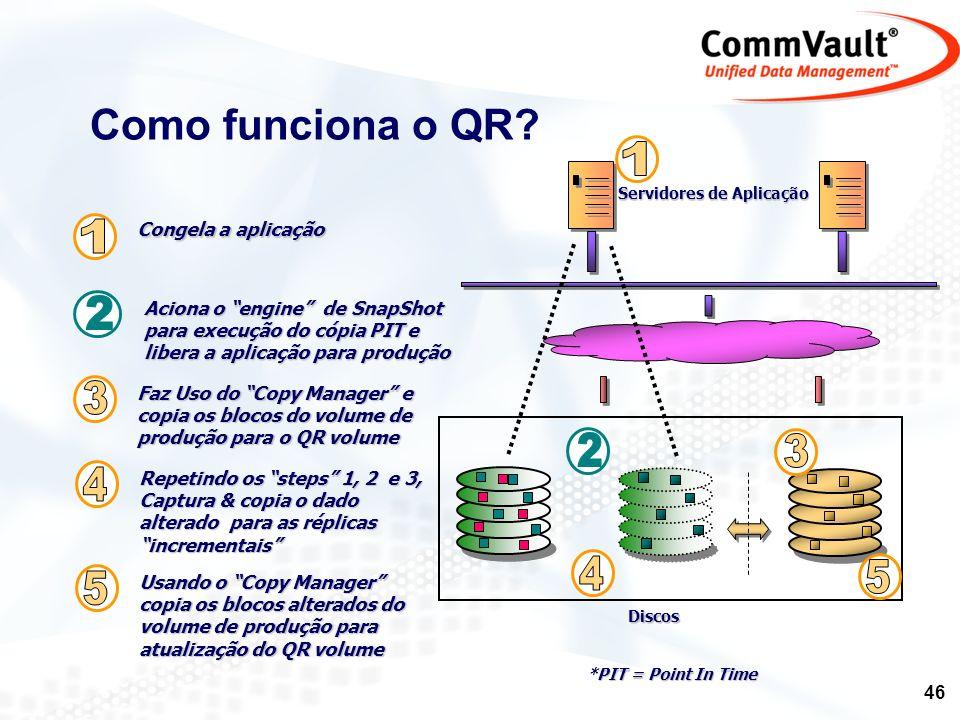 1 1 2 3 2 3 4 4 5 5 Como funciona o QR Congela a aplicação