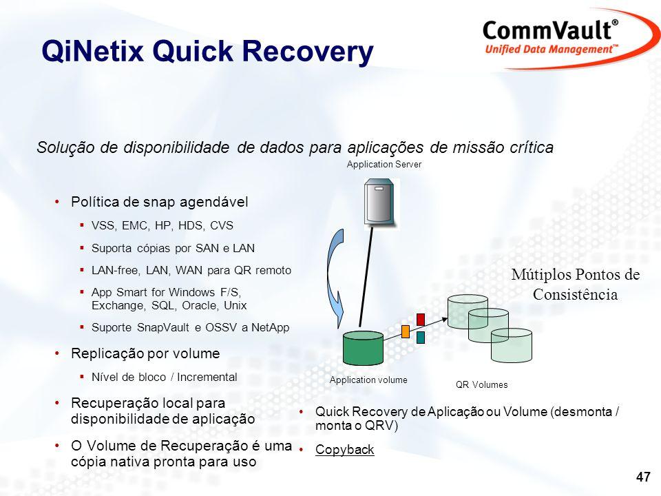 QiNetix Quick Recovery