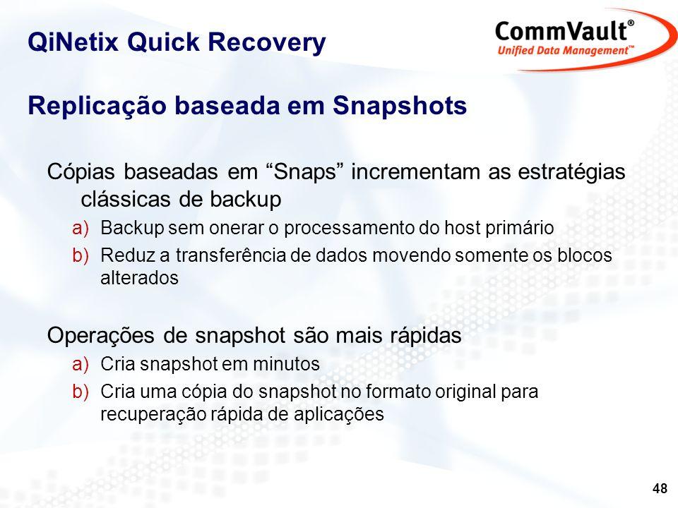 QiNetix Quick Recovery Replicação baseada em Snapshots