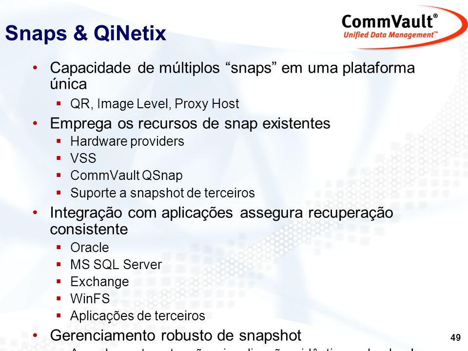 Snaps & QiNetix Capacidade de múltiplos snaps em uma plataforma única. QR, Image Level, Proxy Host.