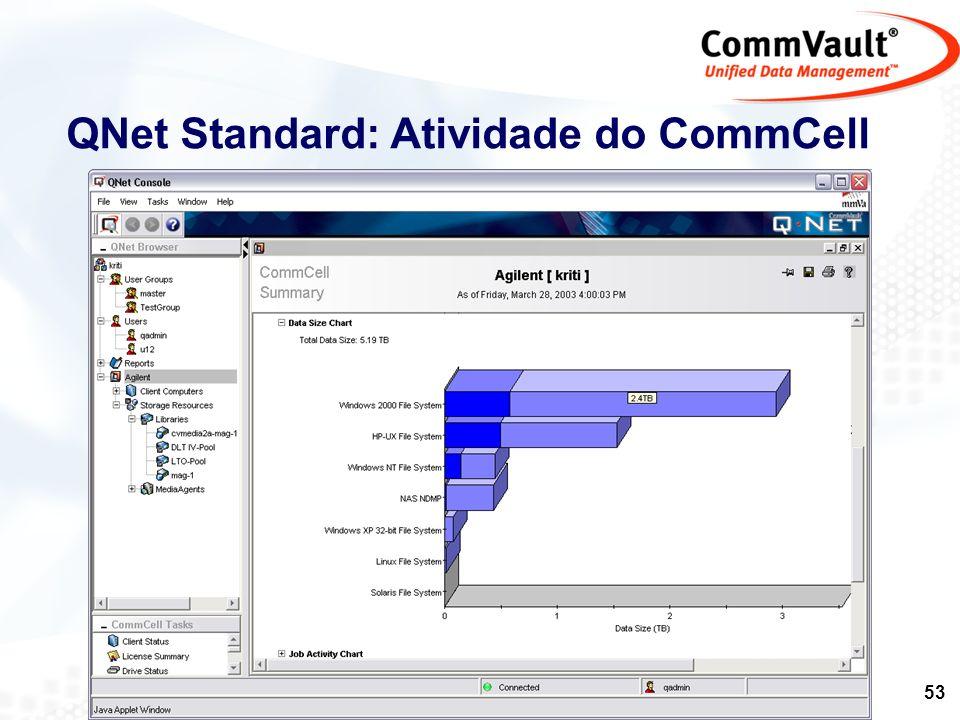 QNet Standard: Atividade do CommCell