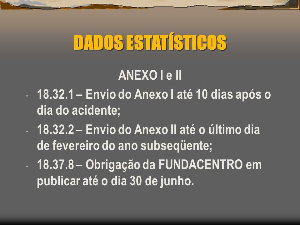 DADOS ESTATÍSTICOS ANEXO I e II