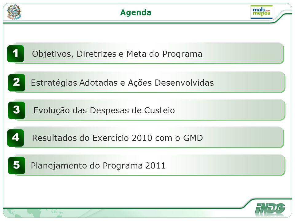 1 2 3 4 5 Objetivos, Diretrizes e Meta do Programa