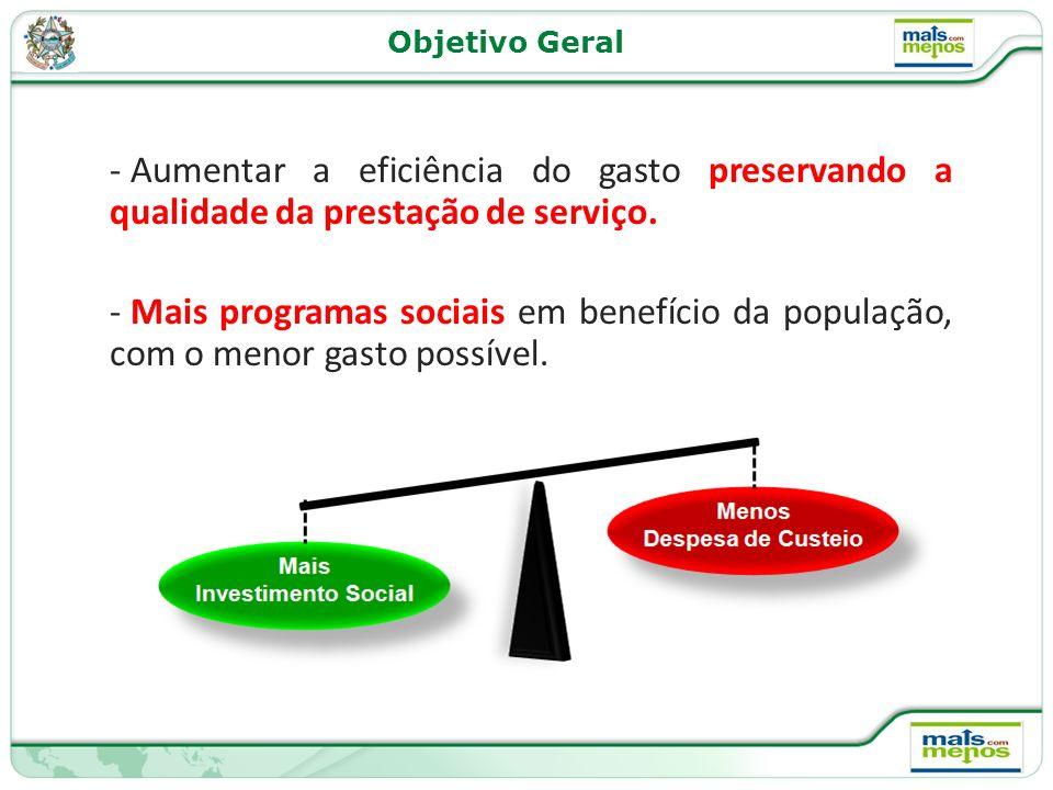 Objetivo Geral Aumentar a eficiência do gasto preservando a qualidade da prestação de serviço.