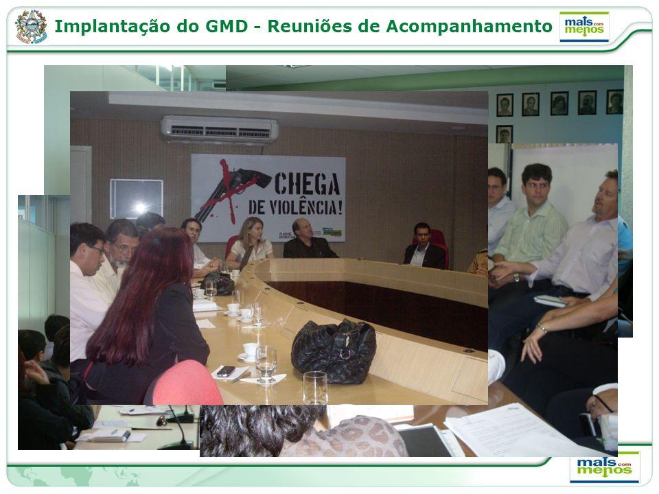 Implantação do GMD - Reuniões de Acompanhamento