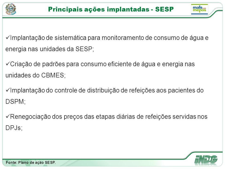 Principais ações implantadas - SESP