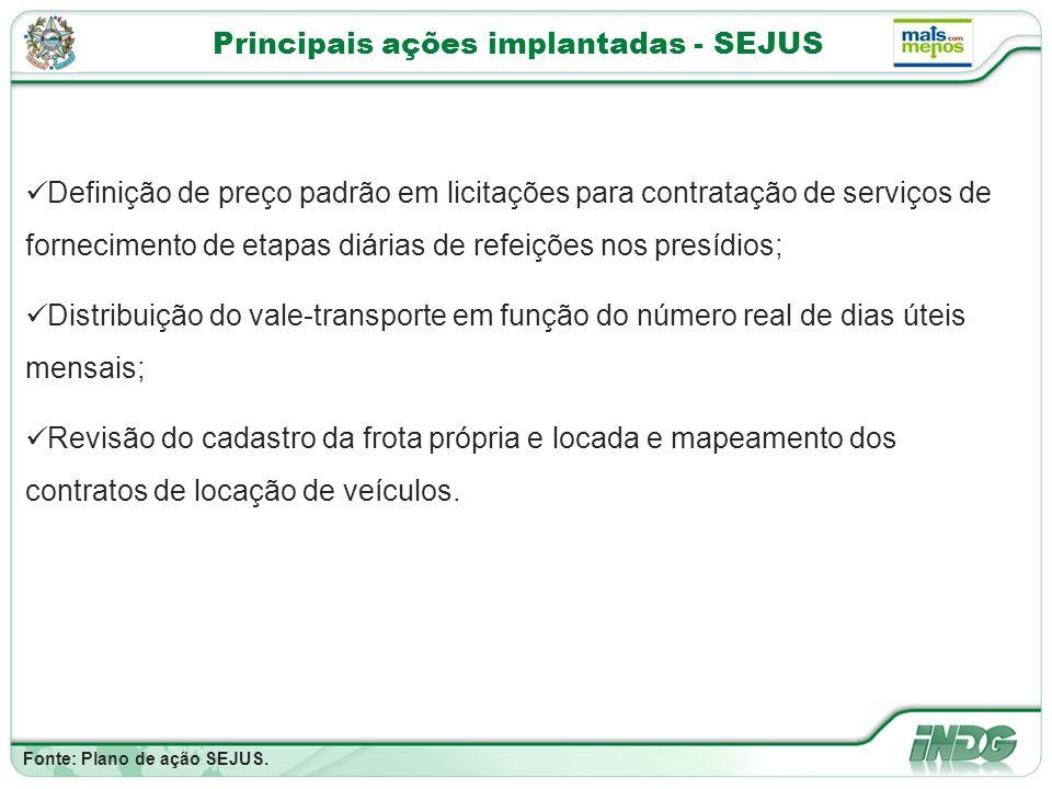 Principais ações implantadas - SEJUS