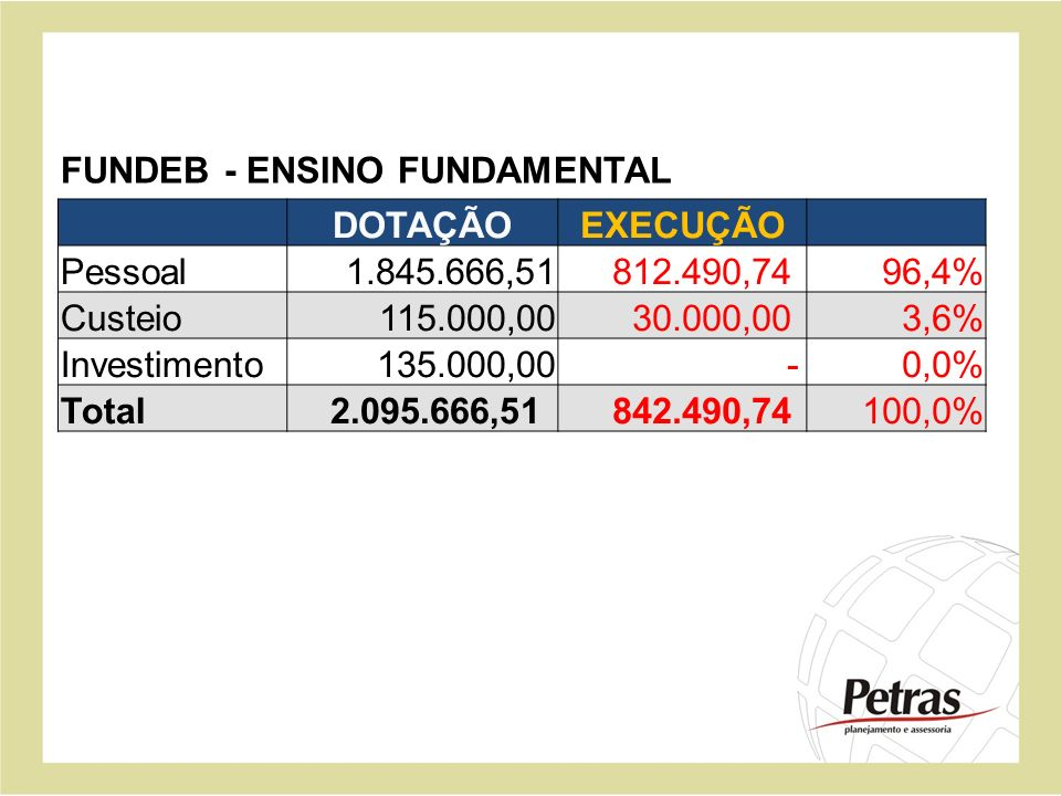 FUNDEB - ENSINO FUNDAMENTAL