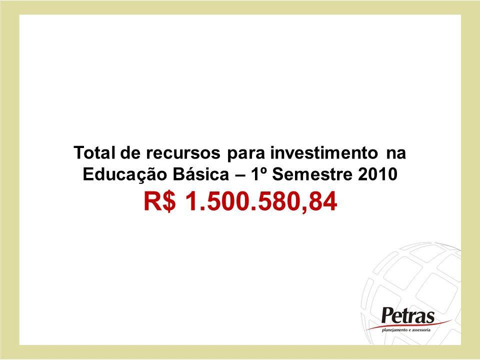 Total de recursos para investimento na Educação Básica – 1º Semestre 2010