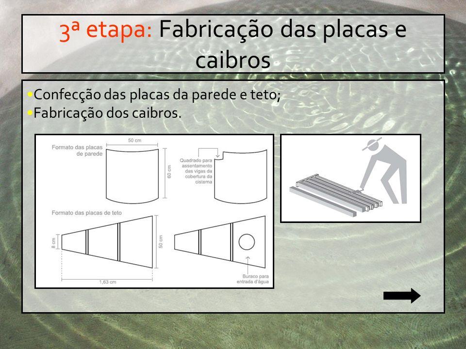 3ª etapa: Fabricação das placas e caibros