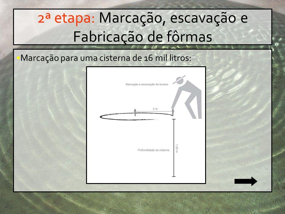 2ª etapa: Marcação, escavação e Fabricação de fôrmas